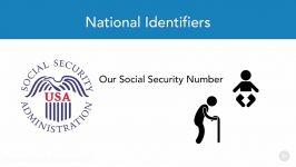 دانلود آموزش مراقبت های امنیت سایبری  شناسایی مراقبت