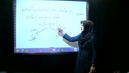 آموزش عربی ،خلاصه تقسیم بندی اسم ها اسم های اشاره