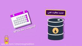 یک سوم نفت جهان، تنگه هرمز عبور میکنه این تنگه هم دست ماست