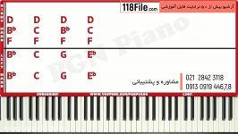 نکاتی مهم در یادگیری پیانو باید رعایت کرد
