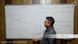 بخش سوم پودمان 3 ریاضی ۱ دهم هنرستان آقای دکتر عسگری هنرستان علم تکنیک