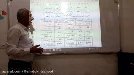 عربی دهم تجربی، اسم فاعل اسم مفعول اسم مبالغه، پارت ۳، استاد مسعود بحرینی