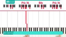 آموزش پیانو  پیانو مبتدی  تصویری پیانو  پیانو نوازی  پیانو زدن  پیانو