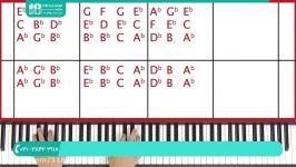 اموزش اهنگ پیانو  ساده پیانو  پیانو کیبورد  نواختن پیانو  پیانو نوازی