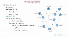 آموزش الگوریتم پریمprim