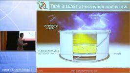 همبندی مخازن نفت حفاظت مخازن نفتی در برابر صاعقه