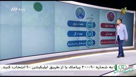 آمار ارقام بهترین مهاجمان تاریخ لیگ برتر