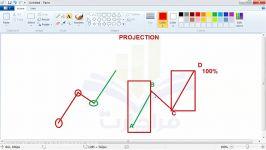 آموزش فیبوناچی  فیبو Projection