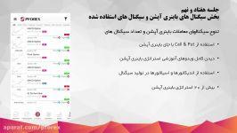 79.سیگنال های باینری آپشن iOS سیگنال های استفاده شده