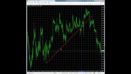 آموزش تحلیل تکنیکال در بازار های مالی 15