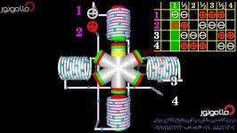 5از12 بررسی مقایسه استپ موتور راه اندازی استپ موتور